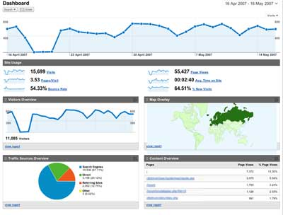 Google Analytics Stats Package